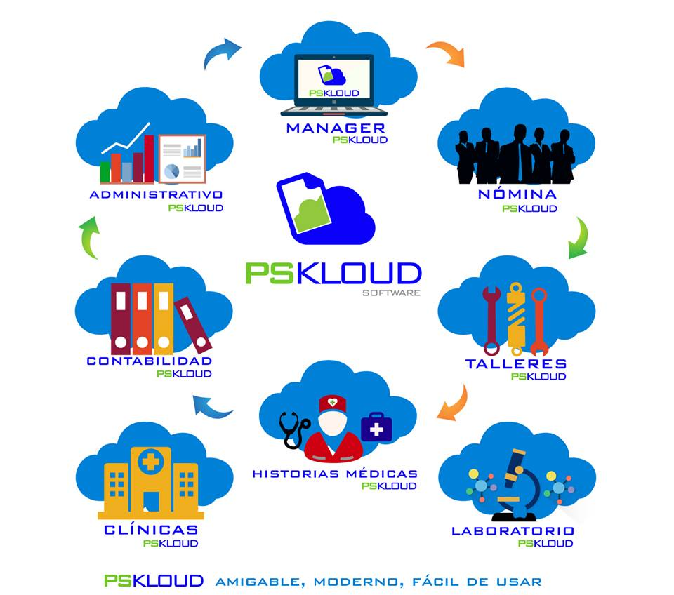 General-Pskloud-suite